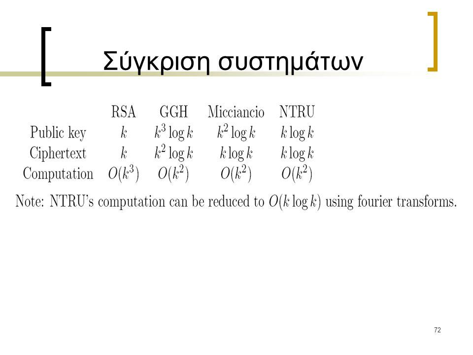 72 Σύγκριση συστημάτων