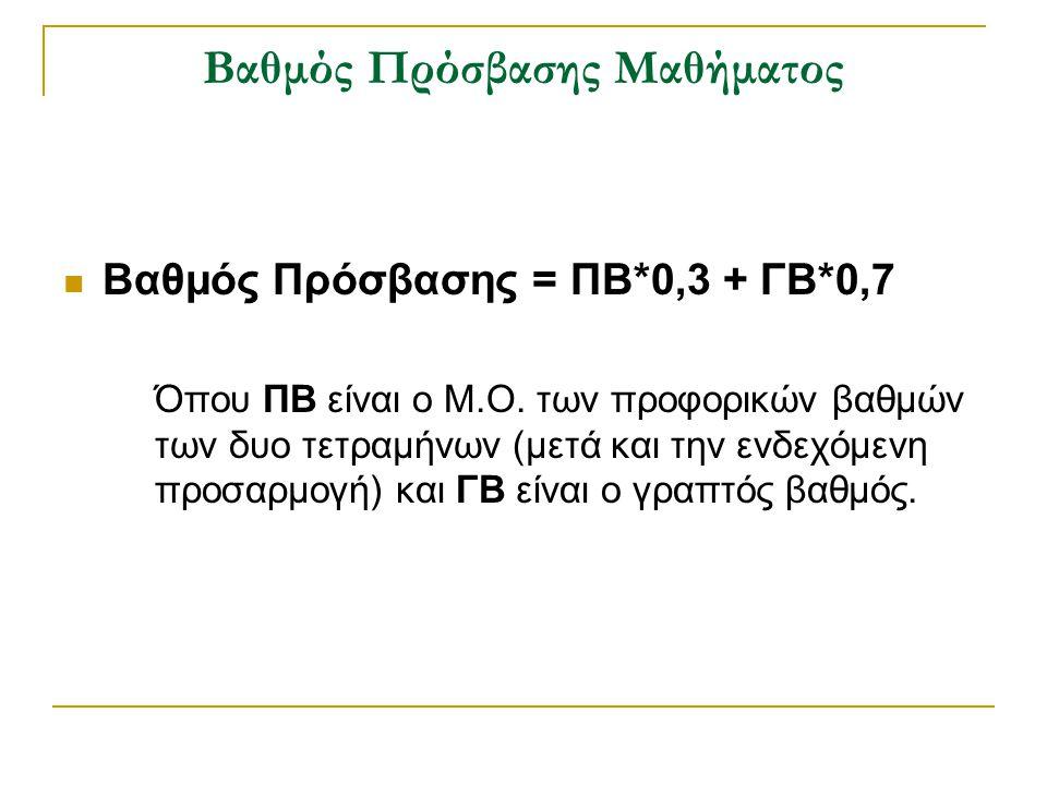 Βαθμός Πρόσβασης Μαθήματος Βαθμός Πρόσβασης = ΠΒ*0,3 + ΓΒ*0,7 Όπου ΠΒ είναι ο Μ.Ο. των προφορικών βαθμών των δυο τετραμήνων (μετά και την ενδεχόμενη π
