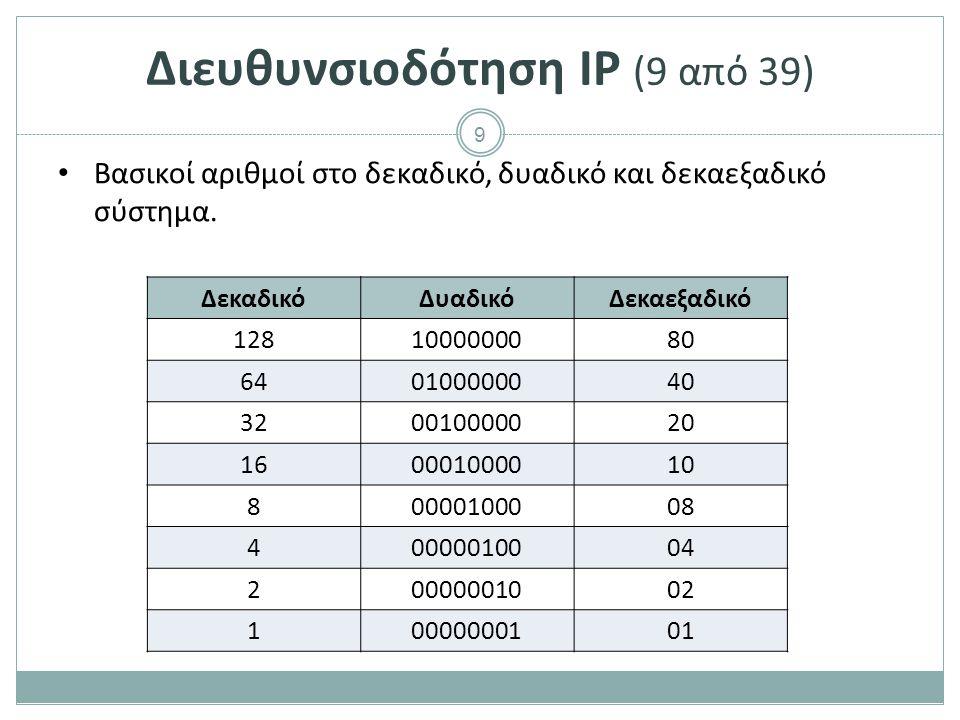 10 Διευθυνσιοδότηση IP (10 από 39) Αριθμοί που συναντώνται συχνά σε IP διευθύνσεις.