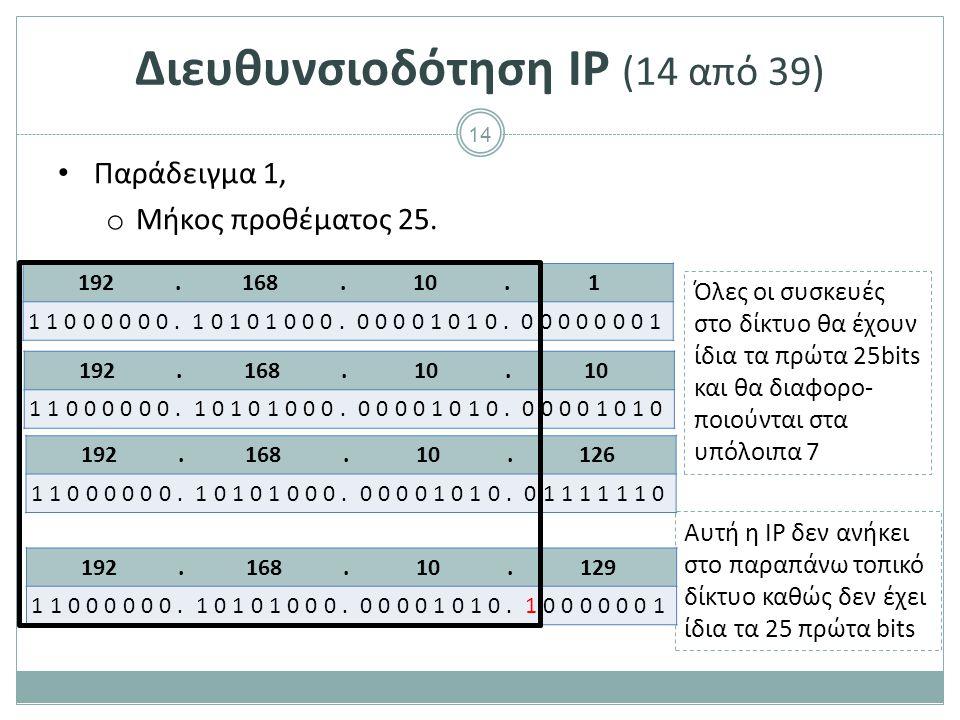 15 Διευθυνσιοδότηση IP (15 από 39) Παράδειγμα 2 o Μήκος προθέματος 28 Όλες οι συσκευές στο δίκτυο θα έχουν ίδια τα πρώτα 28bits και θα διαφορο- ποιούνται στα υπόλοιπα 4 Αυτή η IP δεν ανήκει στο παραπάνω τοπικό δίκτυο καθώς δεν έχει ίδια τα 28 πρώτα bits 192.168.5.1 11000000.10101000.00000101.00000001 192.168.5.1010 11000000.10101000.00000101.00001010 192.168.5.14 11000000.10101000.00000101.00001110 192.168.6.18 11000000.10101000.00000110.00010010