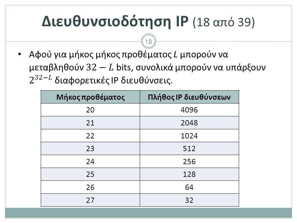 19 Διευθυνσιοδότηση IP (19 από 39)