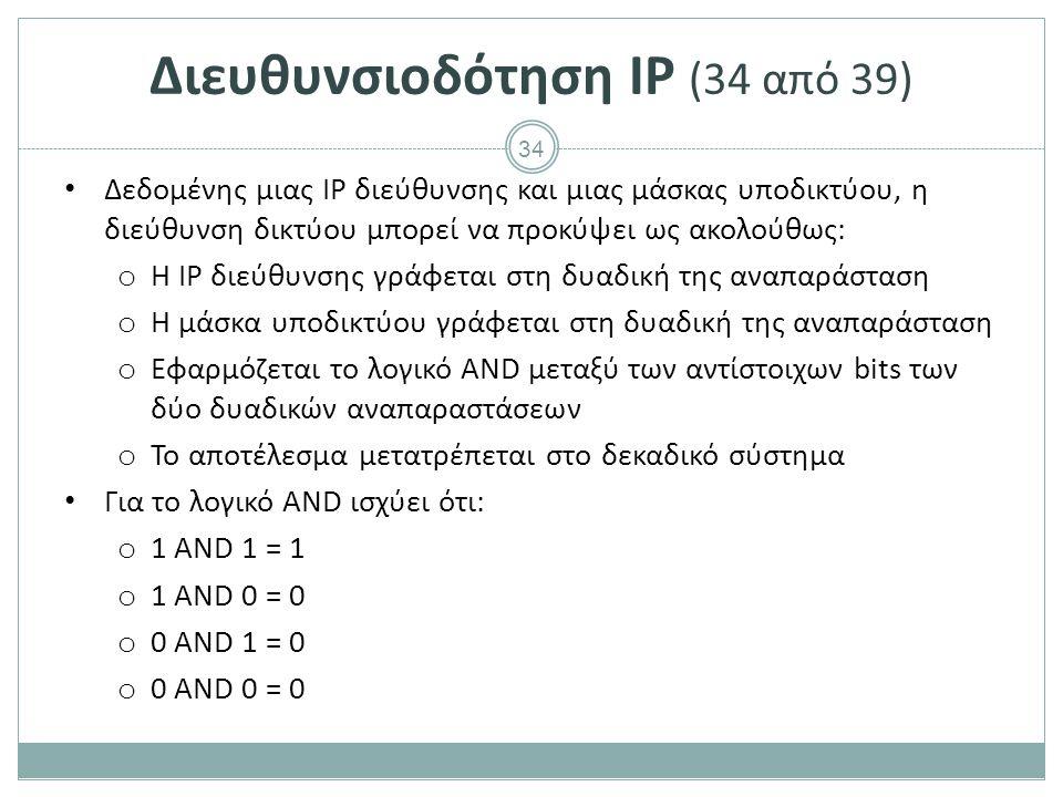35 Διευθυνσιοδότηση IP (35 από 39) Παράδειγμα Έστω ότι δίνεται η IP διεύθυνση 192.168.10.100 και η μάσκα υποδικτύου 255.255.255.128.