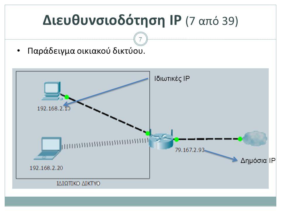 8 Διευθυνσιοδότηση IP (8 από 39) Οι ιδιωτικές διευθύνσεις δεν απαιτείται να είναι μοναδικές μεταξύ διαφορετικών δικτύων, αλλά πρέπει να είναι διαφορετικές στο ίδιο δίκτυο.