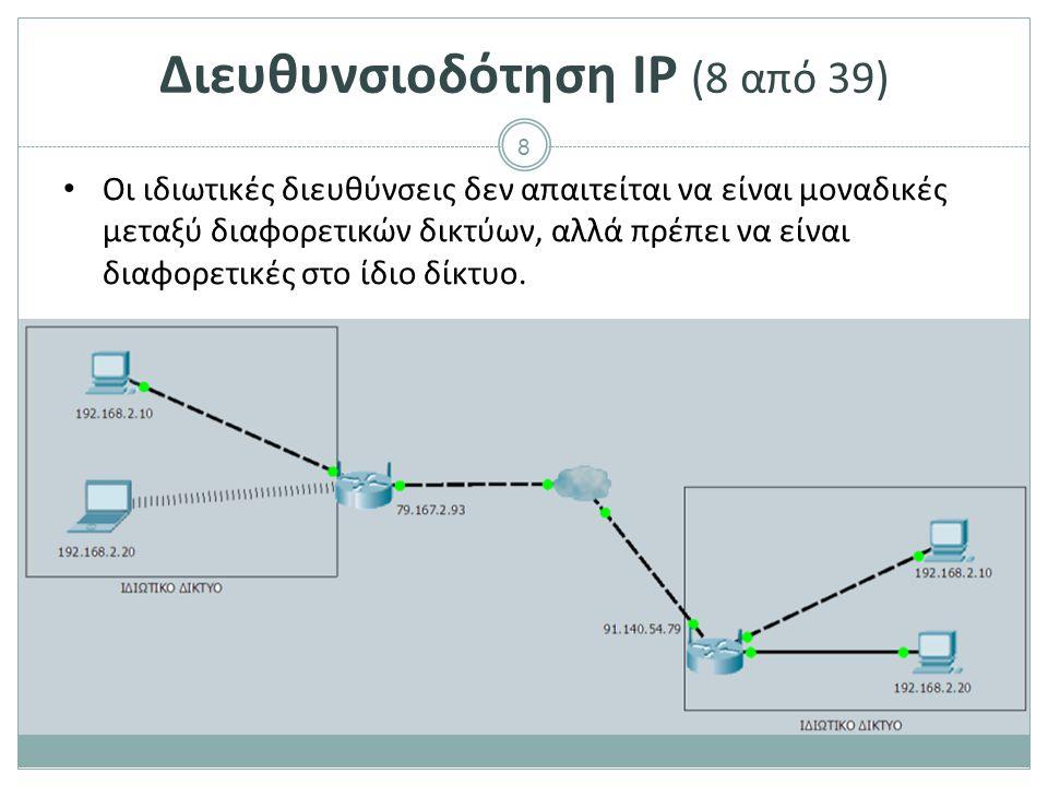 9 Διευθυνσιοδότηση IP (9 από 39) Βασικοί αριθμοί στο δεκαδικό, δυαδικό και δεκαεξαδικό σύστημα.