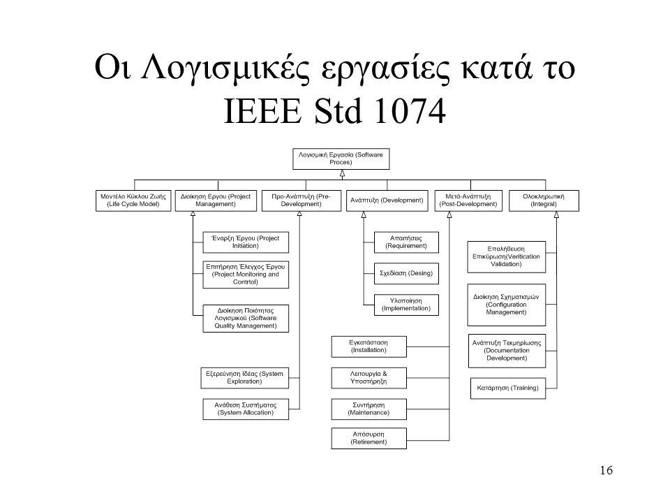 16 Οι Λογισμικές εργασίες κατά το ΙΕΕΕ Std 1074