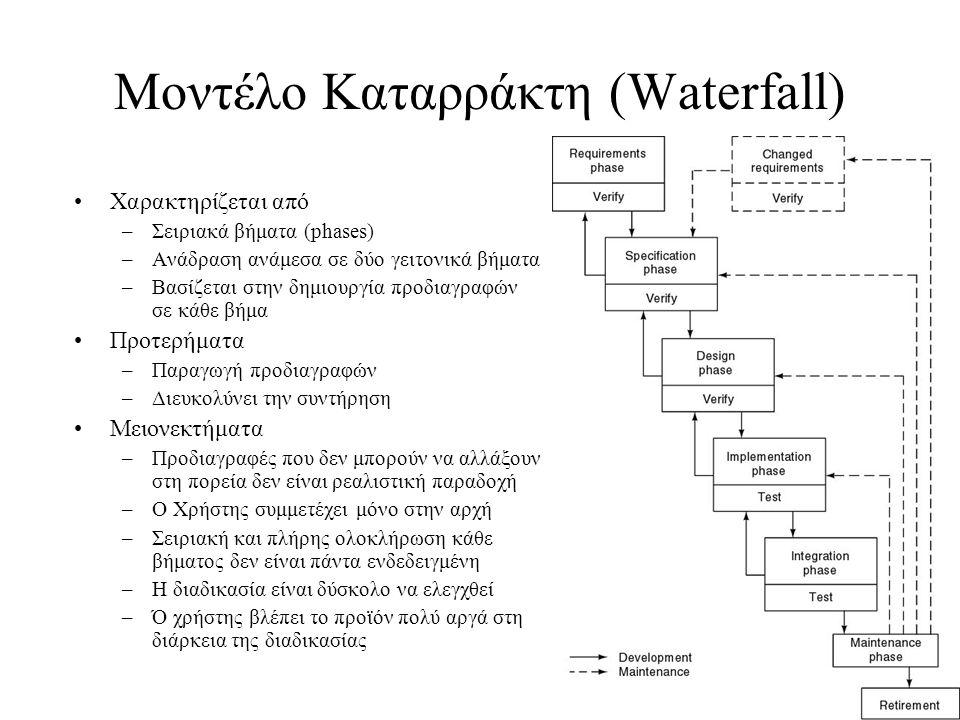 24 Μοντέλο Καταρράκτη (Waterfall) Χαρακτηρίζεται από –Σειριακά βήματα (phases) –Ανάδραση ανάμεσα σε δύο γειτονικά βήματα –Βασίζεται στην δημιουργία πρ