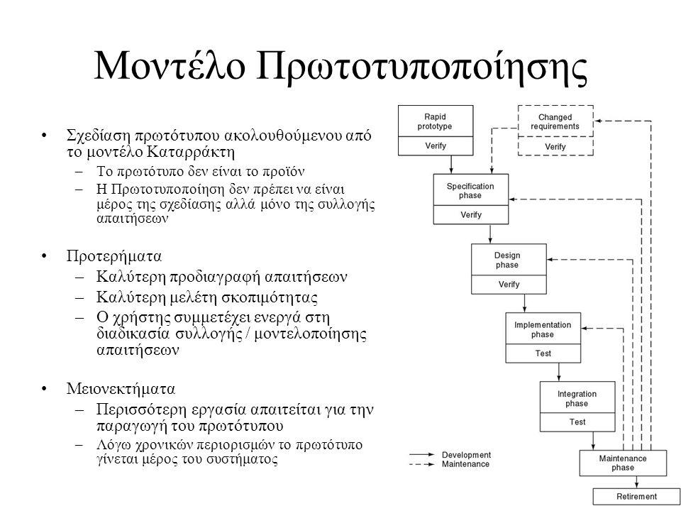25 Μοντέλο Πρωτοτυποποίησης Σχεδίαση πρωτότυπου ακολουθούμενου από το μοντέλο Καταρράκτη –Το πρωτότυπο δεν είναι το προϊόν –Η Πρωτοτυποποίηση δεν πρέπ