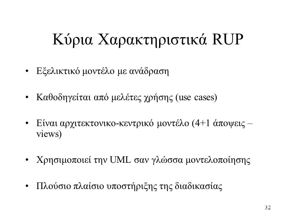 32 Κύρια Χαρακτηριστικά RUP Εξελικτικό μοντέλο με ανάδραση Καθοδηγείται από μελέτες χρήσης (use cases) Είναι αρχιτεκτονικο-κεντρικό μοντέλο (4+1 άποψε