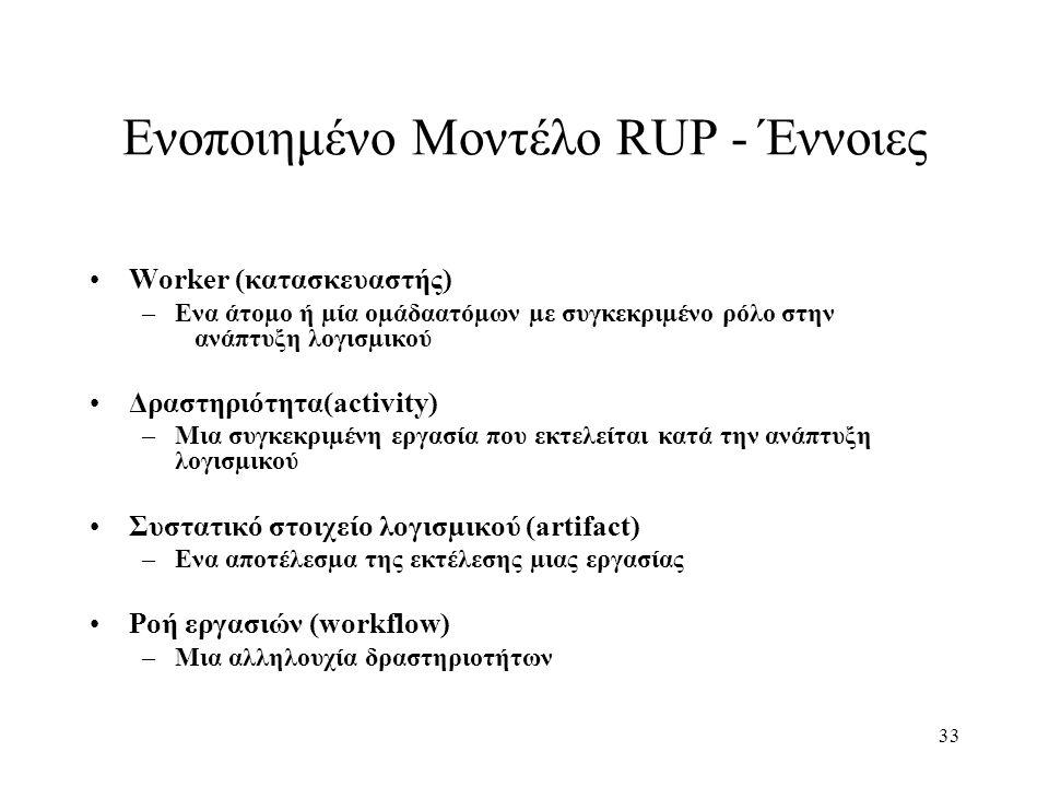 33 Ενοποιημένο Μοντέλο RUP - Έννοιες Worker (κατασκευαστής) –Ενα άτοµο ή µία οµάδαατόµων µε συγκεκριµένο ρόλο στην ανάπτυξη λογισµικού Δραστηριότητα(a
