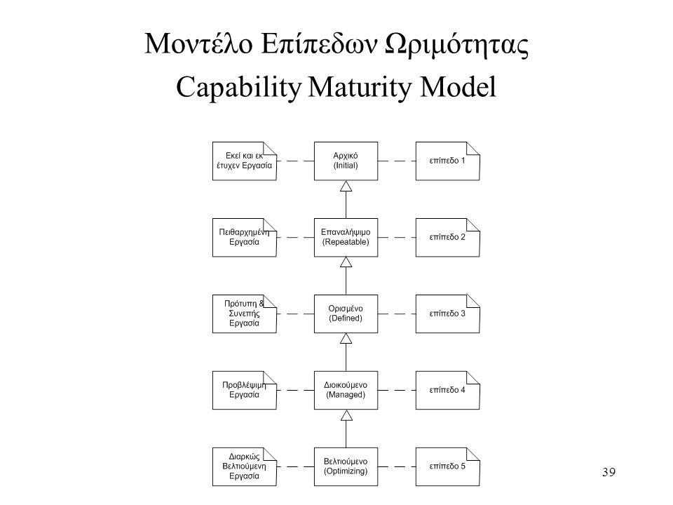 39 Μοντέλο Επίπεδων Ωριμότητας Capability Maturity Model