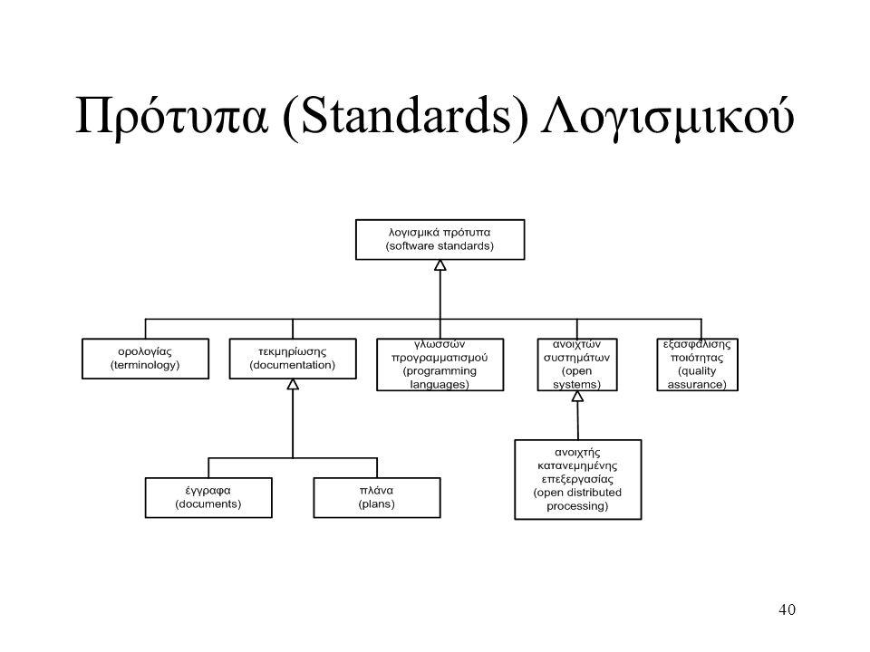 40 Πρότυπα (Standards) Λογισμικού