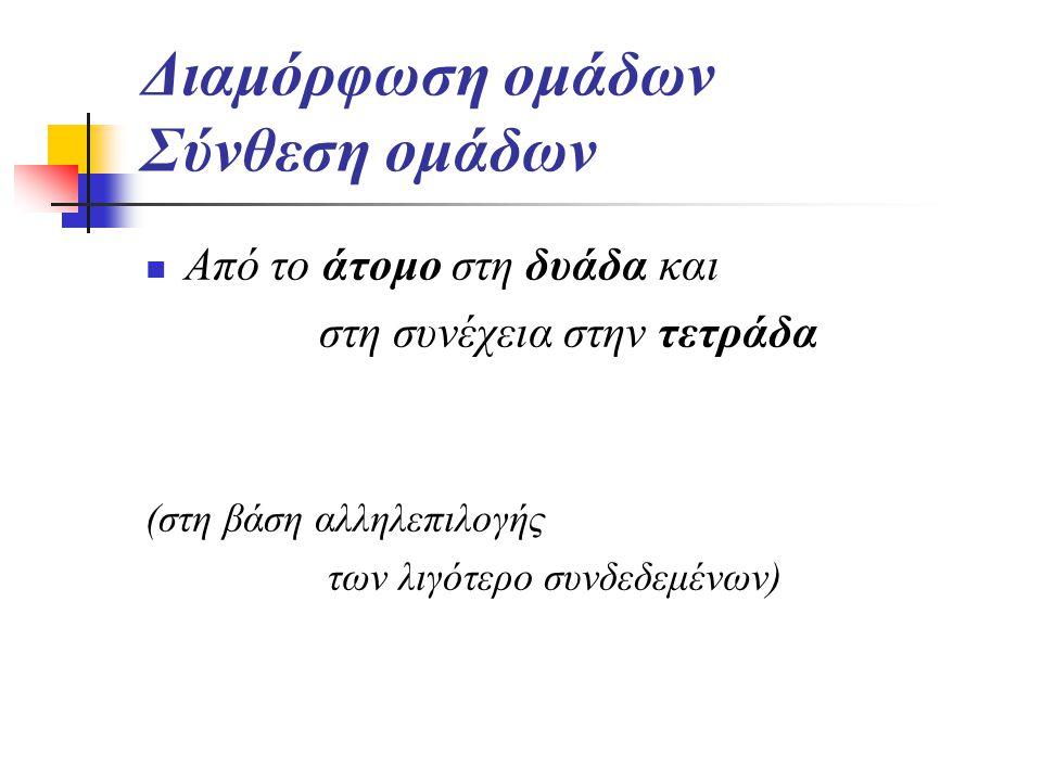 Διαμόρφωση ομάδων Σύνθεση ομάδων Από το άτομο στη δυάδα και στη συνέχεια στην τετράδα (στη βάση αλληλεπιλογής των λιγότερο συνδεδεμένων)