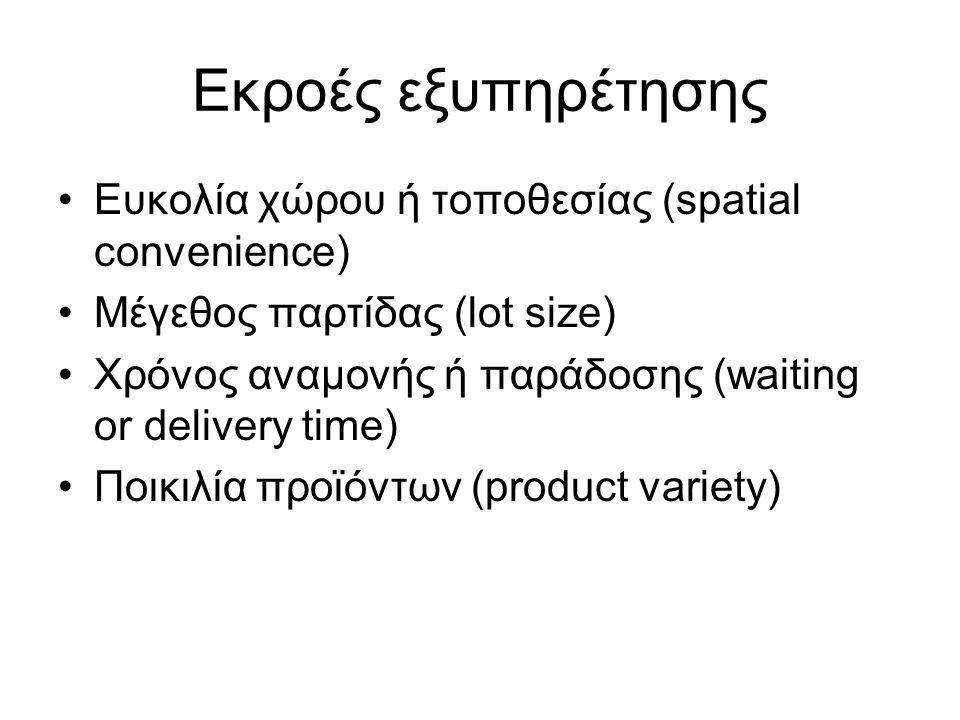 Εκροές εξυπηρέτησης Ευκολία χώρου ή τοποθεσίας (spatial convenience) Μέγεθος παρτίδας (lot size) Χρόνος αναμονής ή παράδοσης (waiting or delivery time) Ποικιλία προϊόντων (product variety)