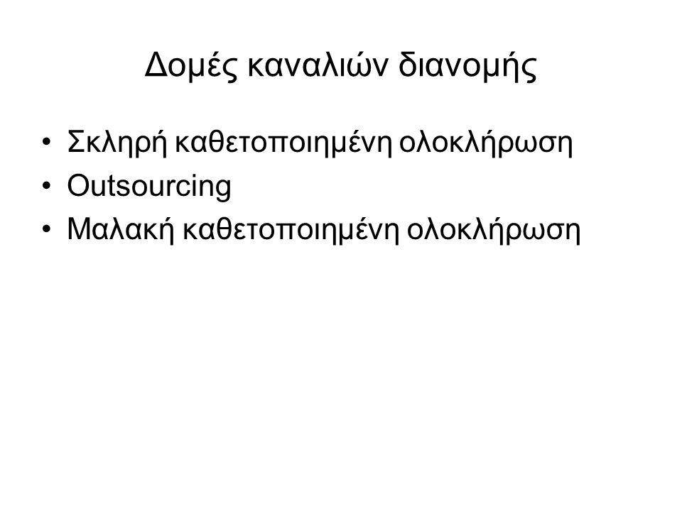 Δομές καναλιών διανομής Σκληρή καθετοποιημένη ολοκλήρωση Outsourcing Μαλακή καθετοποιημένη ολοκλήρωση