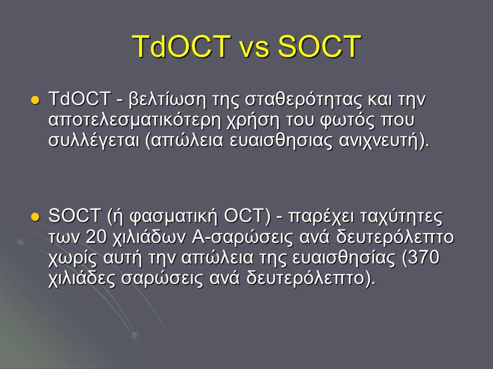 TdOCT vs SOCT TdOCT - βελτίωση της σταθερότητας και την αποτελεσματικότερη χρήση του φωτός που συλλέγεται (απώλεια ευαισθησιας ανιχνευτή). TdOCT - βελ