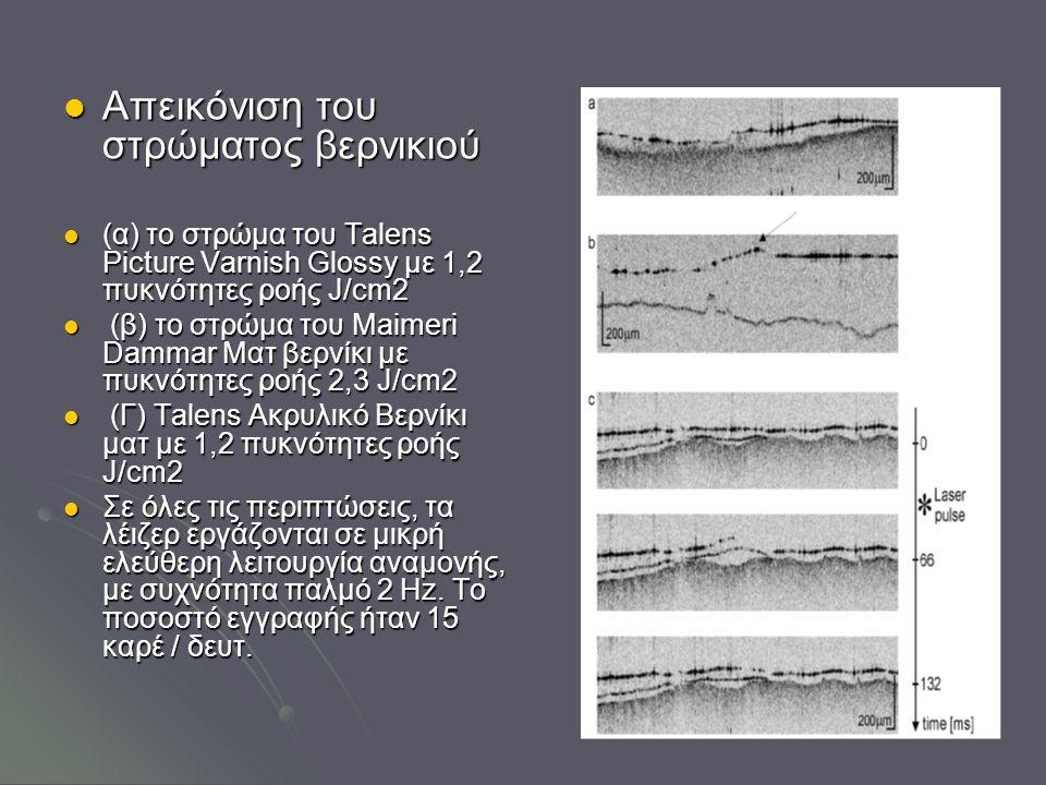 Απεικόνιση του στρώματος βερνικιού Απεικόνιση του στρώματος βερνικιού (α) το στρώμα του Talens Picture Varnish Glossy με 1,2 πυκνότητες ροής J/cm2 (α) το στρώμα του Talens Picture Varnish Glossy με 1,2 πυκνότητες ροής J/cm2 (β) το στρώμα του Maimeri Dammar Ματ βερνίκι με πυκνότητες ροής 2,3 J/cm2 (β) το στρώμα του Maimeri Dammar Ματ βερνίκι με πυκνότητες ροής 2,3 J/cm2 (Γ) Talens Ακρυλικό Βερνίκι ματ με 1,2 πυκνότητες ροής J/cm2 (Γ) Talens Ακρυλικό Βερνίκι ματ με 1,2 πυκνότητες ροής J/cm2 Σε όλες τις περιπτώσεις, τα λέιζερ εργάζονται σε μικρή ελεύθερη λειτουργία αναμονής, με συχνότητα παλμό 2 Hz.
