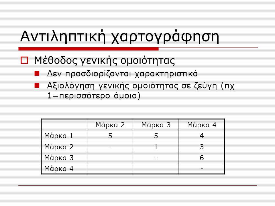 Αντιληπτική χαρτογράφηση  Μέθοδος γενικής ομοιότητας Δεν προσδιορίζονται χαρακτηριστικά Αξιολόγηση γενικής ομοιότητας σε ζεύγη (πχ 1=περισσότερο όμοιο) Μάρκα 2Μάρκα 3Μάρκα 4 Μάρκα 1554 Μάρκα 2-13 Μάρκα 3-6 Μάρκα 4-