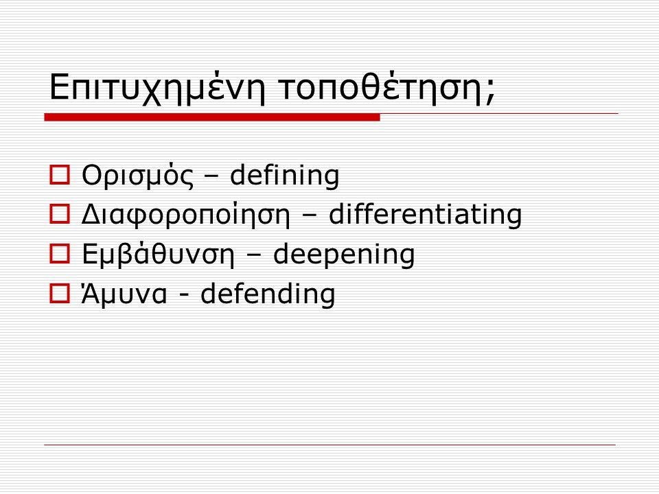 Επιτυχημένη τοποθέτηση;  Ορισμός – defining  Διαφοροποίηση – differentiating  Εμβάθυνση – deepening  Άμυνα - defending