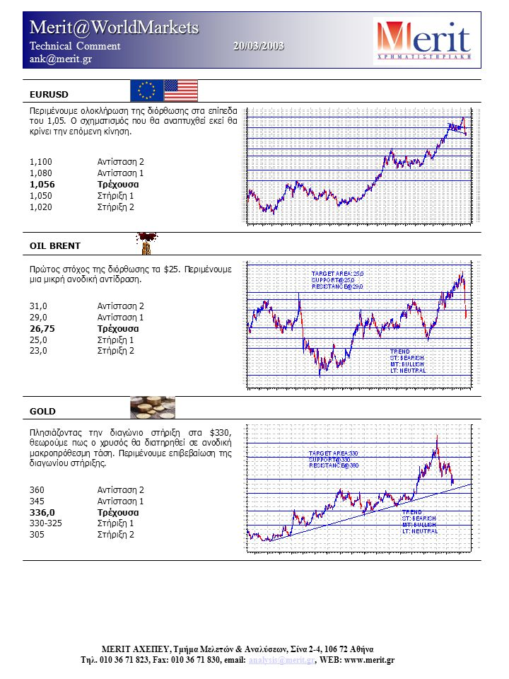 Merit@WorldMarkets 20/03/2003 Technical Comment 20/03/2003 ank@merit.gr EURUSD OIL BRENT Πρώτος στόχος της διόρθωσης τα $25.
