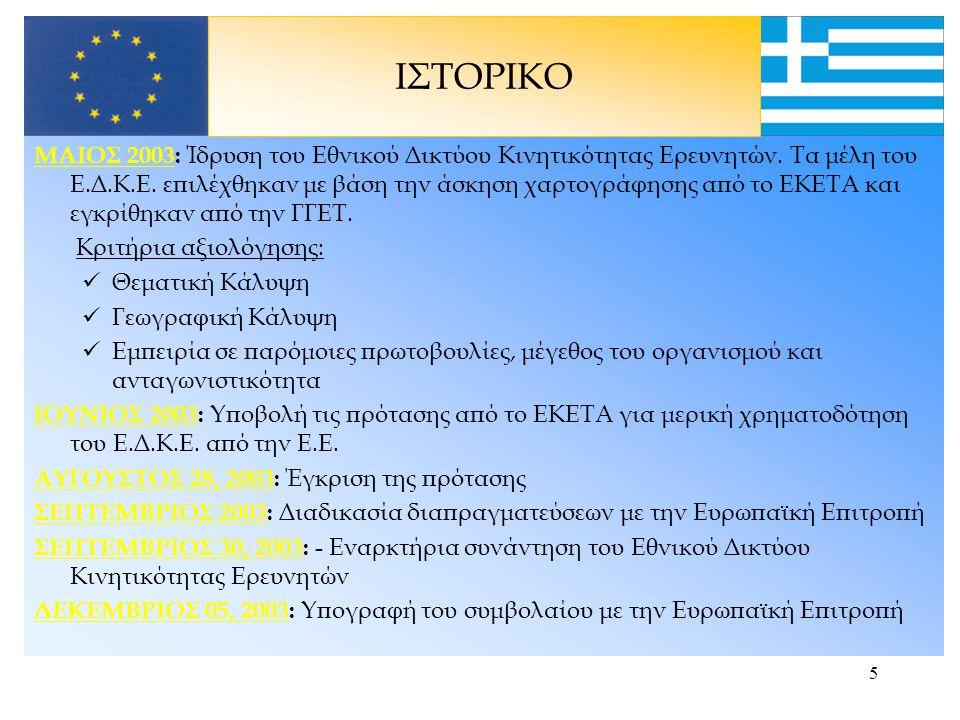 4 ΙΣΤΟΡΙΚΟ ΜΑΡΤΙΟΣ 2000: Το ΕΚΕΤΑ μετέχει στην Ελληνική αντιπροσωπία στην 1η συνάντηση της οργανωτικής επιτροπής (steering group για την κινητικότητα των ερευνητών).