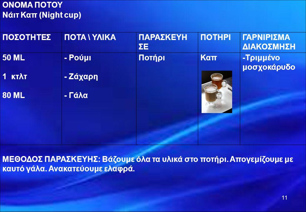 ΟΝΟΜΑ ΠΟΤΟΥ Νάιτ Καπ (Νight cup) ΠΟΣΟΤΗΤΕΣΠΟΤΑ \ ΥΛΙΚΑΠΑΡΑΣΚΕΥΗ ΣΕ ΠΟΤΗΡΙΓΑΡΝΙΡΙΣΜΑ ΔΙΑΚΟΣΜΗΣΗ 50 ML 1 κτλτ 80 ML - Ρούμι - Ζάχαρη - Γάλα Ποτήρι Καπ -