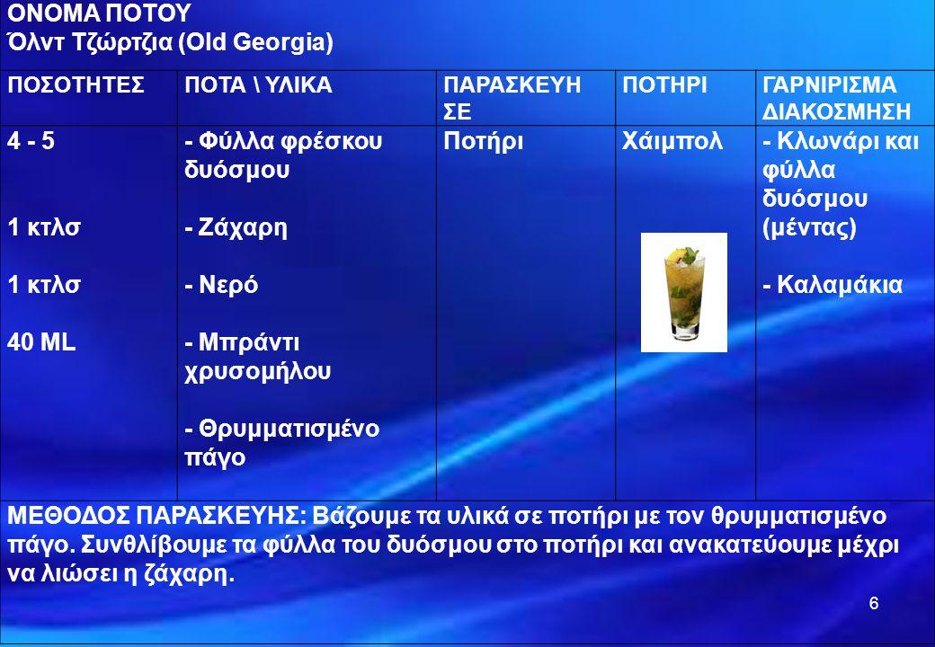 6 ΟΝΟΜΑ ΠΟΤΟΥ Όλντ Τζώρτζια (Οld Georgia) ΠΟΣΟΤΗΤΕΣΠΟΤΑ \ ΥΛΙΚΑΠΑΡΑΣΚΕΥΗ ΣΕ ΠΟΤΗΡΙΓΑΡΝΙΡΙΣΜΑ ΔΙΑΚΟΣΜΗΣΗ 4 - 5 1 κτλσ 1 κτλσ 40 ML - Φύλλα φρέσκου δυόσ