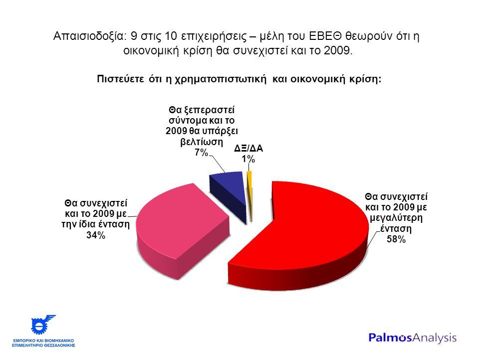 Απαισιοδοξία: 9 στις 10 επιχειρήσεις – μέλη του ΕΒΕΘ θεωρούν ότι η οικονομική κρίση θα συνεχιστεί και το 2009.