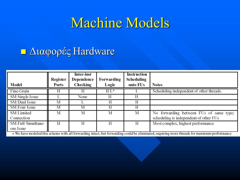 Machine Models Διαφορές Hardware Διαφορές Hardware