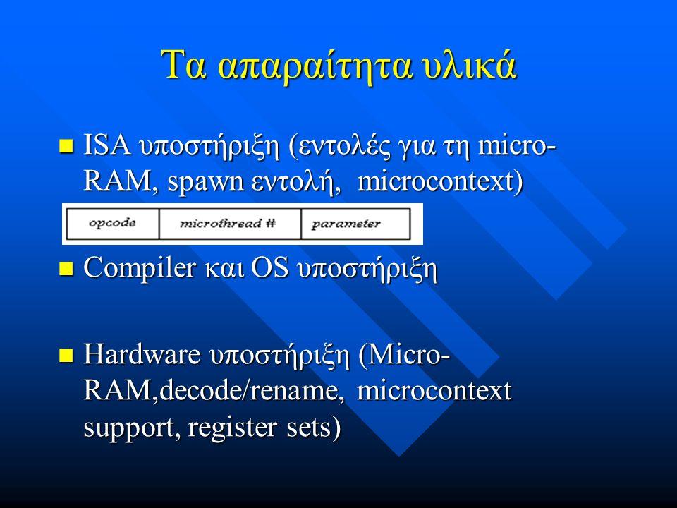 Τα απαραίτητα υλικά ISA υποστήριξη (εντολές για τη micro- RAM, spawn εντολή, microcontext) ISA υποστήριξη (εντολές για τη micro- RAM, spawn εντολή, microcontext) Compiler και OS υποστήριξη Compiler και OS υποστήριξη Hardware υποστήριξη (Micro- RAM,decode/rename, microcontext support, register sets) Hardware υποστήριξη (Micro- RAM,decode/rename, microcontext support, register sets)