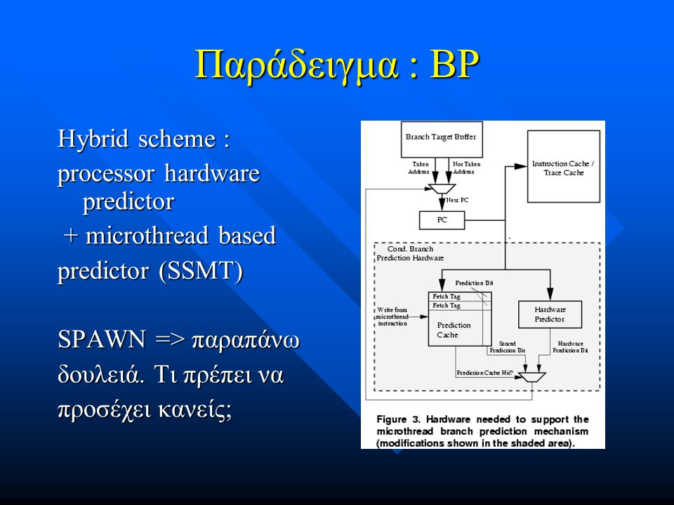 Παράδειγμα : BP Hybrid scheme : processor hardware predictor + microthread based + microthread based predictor (SSMT) SPAWN => παραπάνω δουλειά.