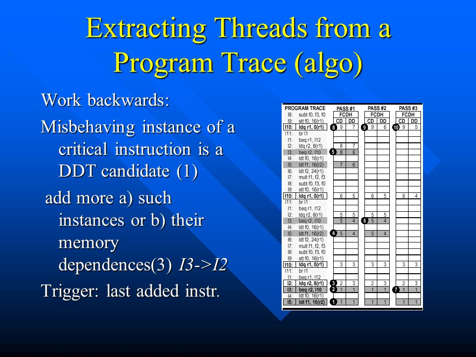 Extracting Threads from a Program Trace (algo) Work backwards: Misbehaving instance of a critical instruction is a DDT candidate (1) add more a) such instances or b) their memory dependences(3) I3->I2 add more a) such instances or b) their memory dependences(3) I3->I2 Trigger: last added instr.