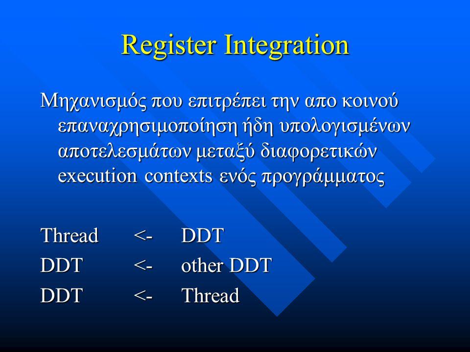 Register Integration Μηχανισμός που επιτρέπει την απο κοινού επαναχρησιμοποίηση ήδη υπολογισμένων αποτελεσμάτων μεταξύ διαφορετικών execution contexts ενός προγράμματος Thread <- DDT DDT<-other DDT DDT<-Thread