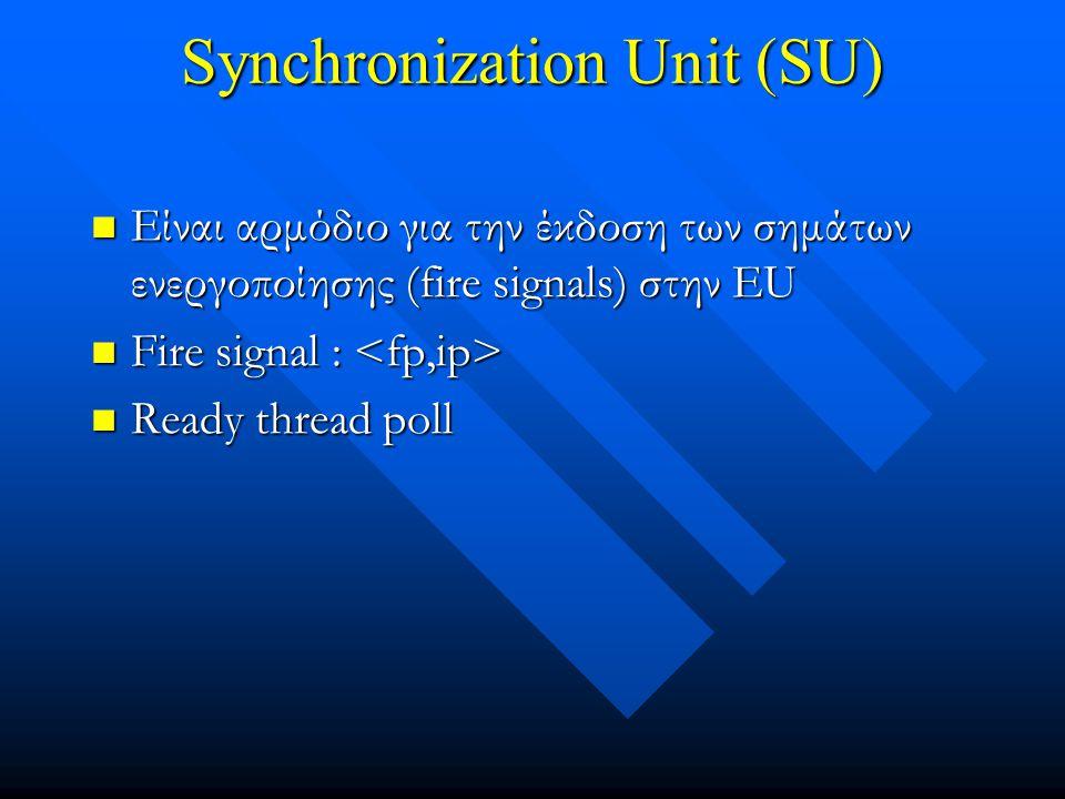 Synchronization Unit (SU) Είναι αρμόδιο για την έκδοση των σημάτων ενεργοποίησης (fire signals) στην EU Είναι αρμόδιο για την έκδοση των σημάτων ενεργοποίησης (fire signals) στην EU Fire signal : Fire signal : Ready thread poll Ready thread poll