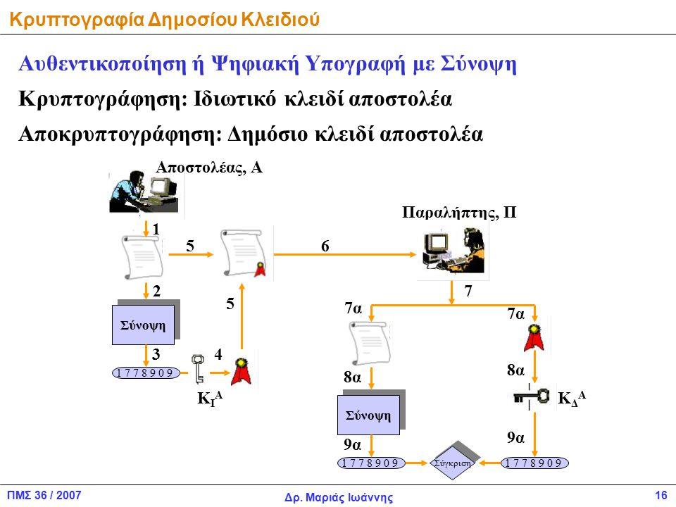 ΠΜΣ 36 / 2007 Δρ. Μαριάς Ιωάννης 16 Κρυπτογραφία Δημοσίου Κλειδιού Αυθεντικοποίηση ή Ψηφιακή Υπογραφή με Σύνοψη Κρυπτογράφηση: Ιδιωτικό κλειδί αποστολ