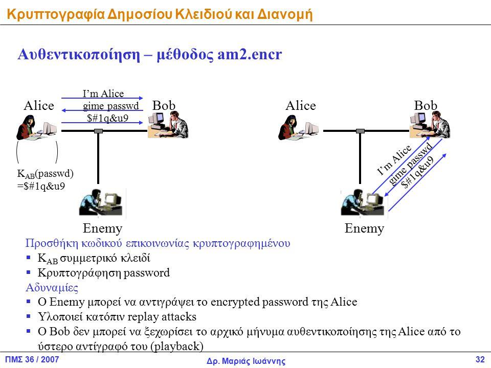 ΠΜΣ 36 / 2007 Δρ. Μαριάς Ιωάννης 32 Αυθεντικοποίηση – μέθοδος am2.encr AliceBob Enemy I'm Alice AliceBob Enemy Προσθήκη κωδικού επικοινωνίας κρυπτογρα