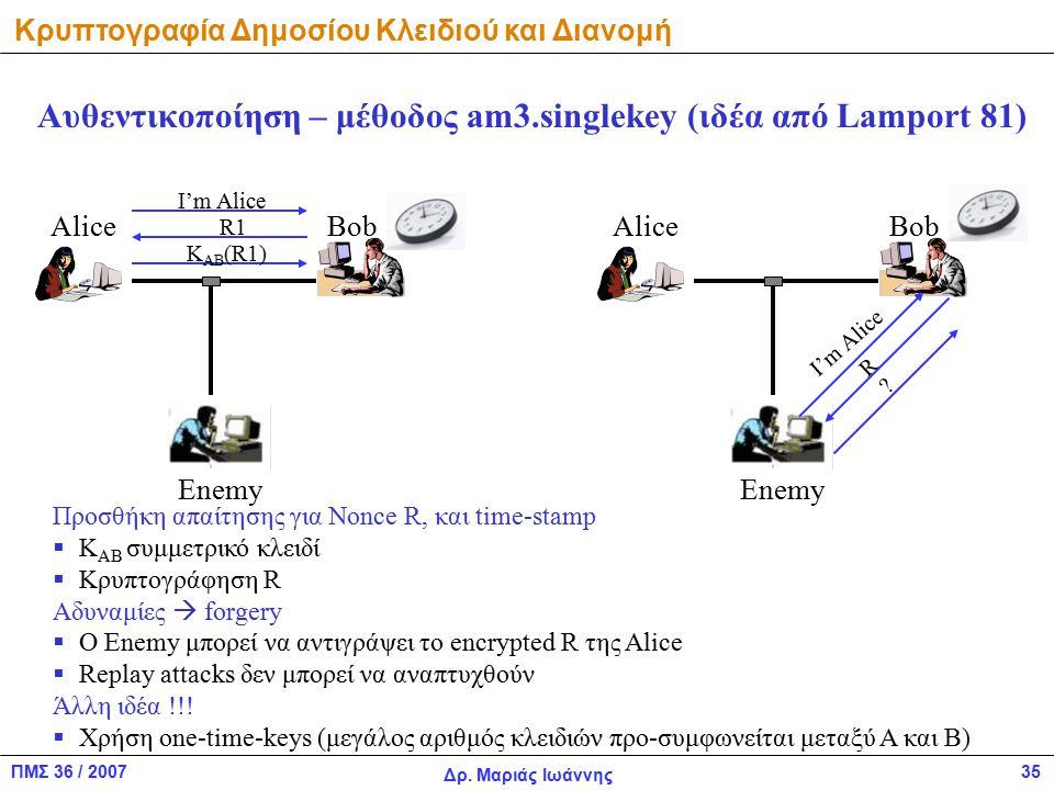 ΠΜΣ 36 / 2007 Δρ. Μαριάς Ιωάννης 35 Αυθεντικοποίηση – μέθοδος am3.singlekey (ιδέα από Lamport 81) AliceBob Enemy I'm Alice AliceBob Enemy R1R1 Κ ΑΒ (R