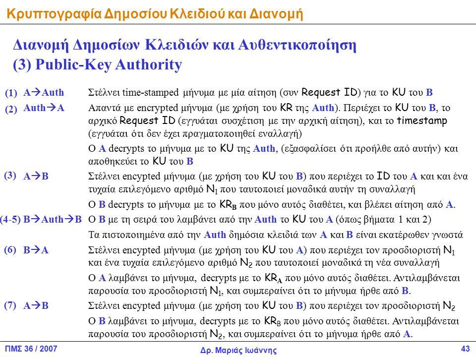 ΠΜΣ 36 / 2007 Δρ. Μαριάς Ιωάννης 43 A  AuthΣτέλνει time-stamped μήνυμα με μία αίτηση (συν Request ID ) για το KU του B Auth  AΑπαντά με encrypted μή