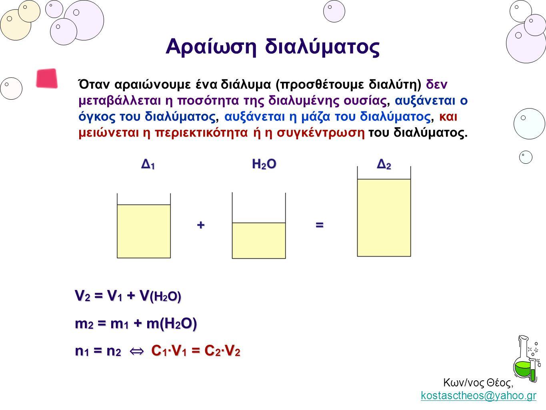 Κων/νος Θέος, kostasctheos@yahoo.gr kostasctheos@yahoo.gr Αραίωση διαλύματος Όταν αραιώνουμε ένα διάλυμα (προσθέτουμε διαλύτη) δεν μεταβάλλεται η ποσό
