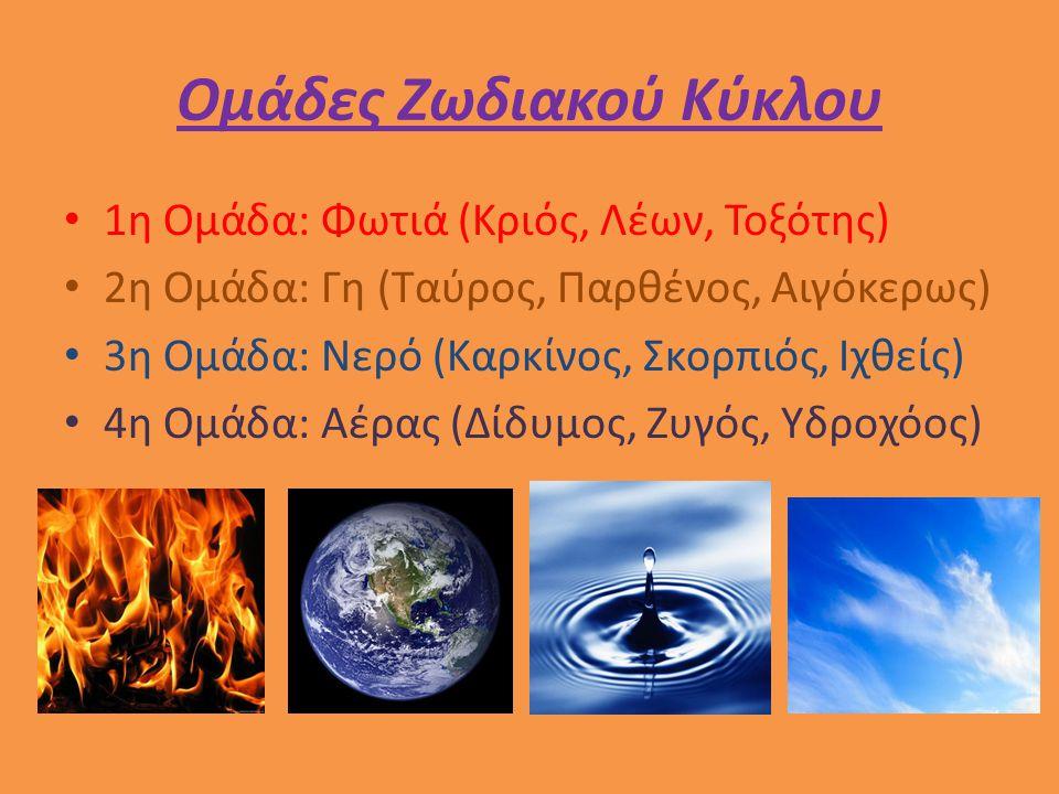 Ομάδες Ζωδιακού Κύκλου 1η Ομάδα: Φωτιά (Κριός, Λέων, Τοξότης) 2η Ομάδα: Γη (Ταύρος, Παρθένος, Αιγόκερως) 3η Ομάδα: Νερό (Καρκίνος, Σκορπιός, Ιχθείς) 4η Ομάδα: Αέρας (Δίδυμος, Ζυγός, Υδροχόος)