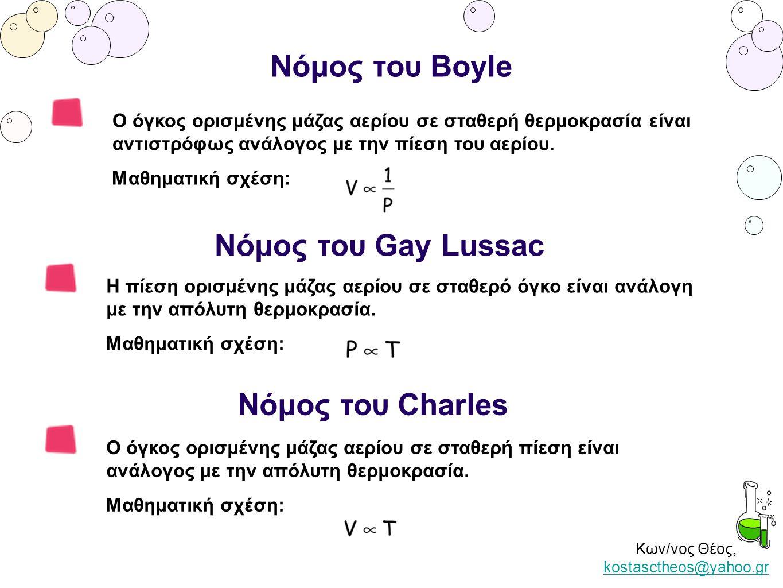 Κων/νος Θέος, kostasctheos@yahoo.gr kostasctheos@yahoo.gr Νόμος του Boyle O όγκος ορισμένης μάζας αερίου σε σταθερή θερμοκρασία είναι αντιστρόφως ανάλογος με την πίεση του αερίου.