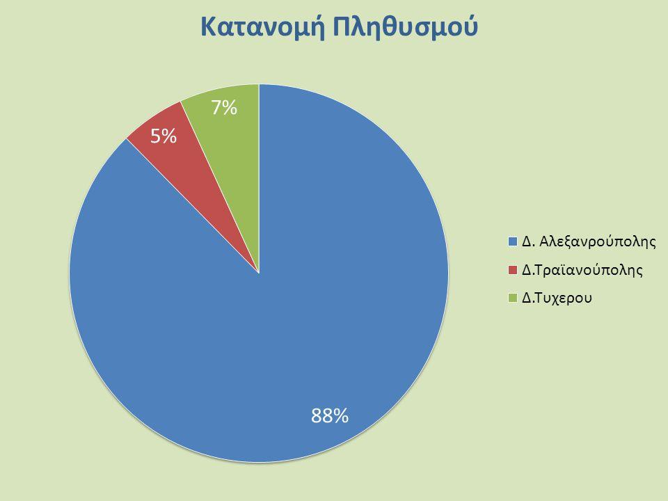 Natura Τουρισμός Βιομηχανία 4,103 Κάτοικοι 3,335 Κάτοικοι 52,720 Κάτοικοι Δήμος Αλεξανδρούπολης Δήμος Τραϊανούπολης Δήμος Τυχερού 0,9