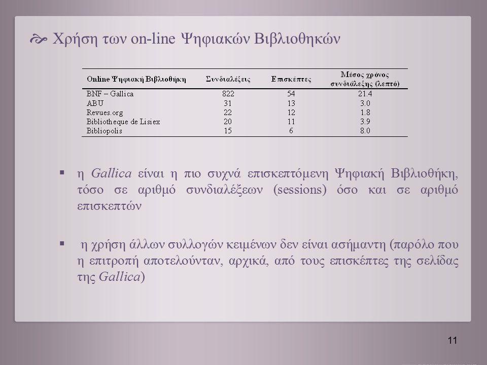  Χρήση των on-line Ψηφιακών Βιβλιοθηκών  η Gallica είναι η πιο συχνά επισκεπτόμενη Ψηφιακή Βιβλιοθήκη, τόσο σε αριθμό συνδιαλέξεων (sessions) όσο κα