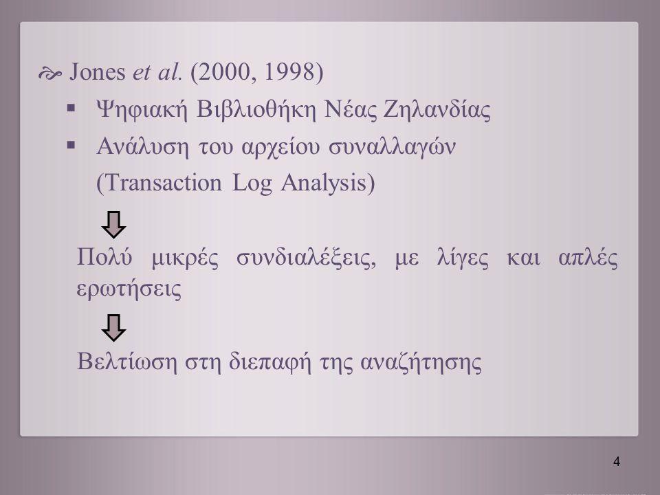  Jones et al. (2000, 1998)  Ψηφιακή Βιβλιοθήκη Νέας Ζηλανδίας  Ανάλυση του αρχείου συναλλαγών (Transaction Log Analysis) Πολύ μικρές συνδιαλέξεις,