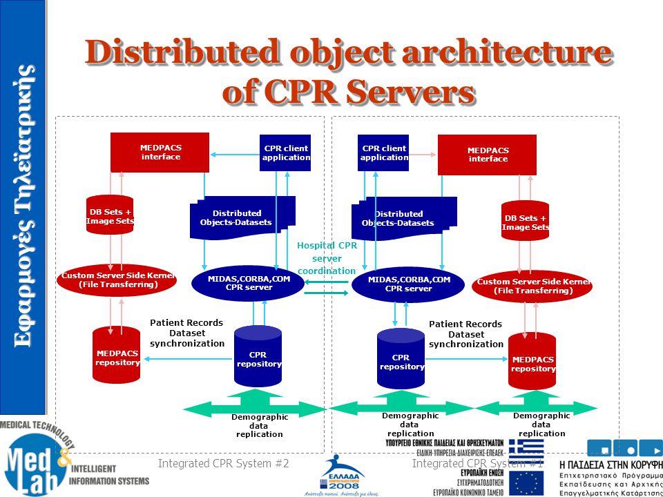 Εφαρμογές Τηλεϊατρικής Distributed object architecture of CPR Servers CPR repository MEDPACS repository MIDAS,CORBA,COM CPR server CPR client applicat