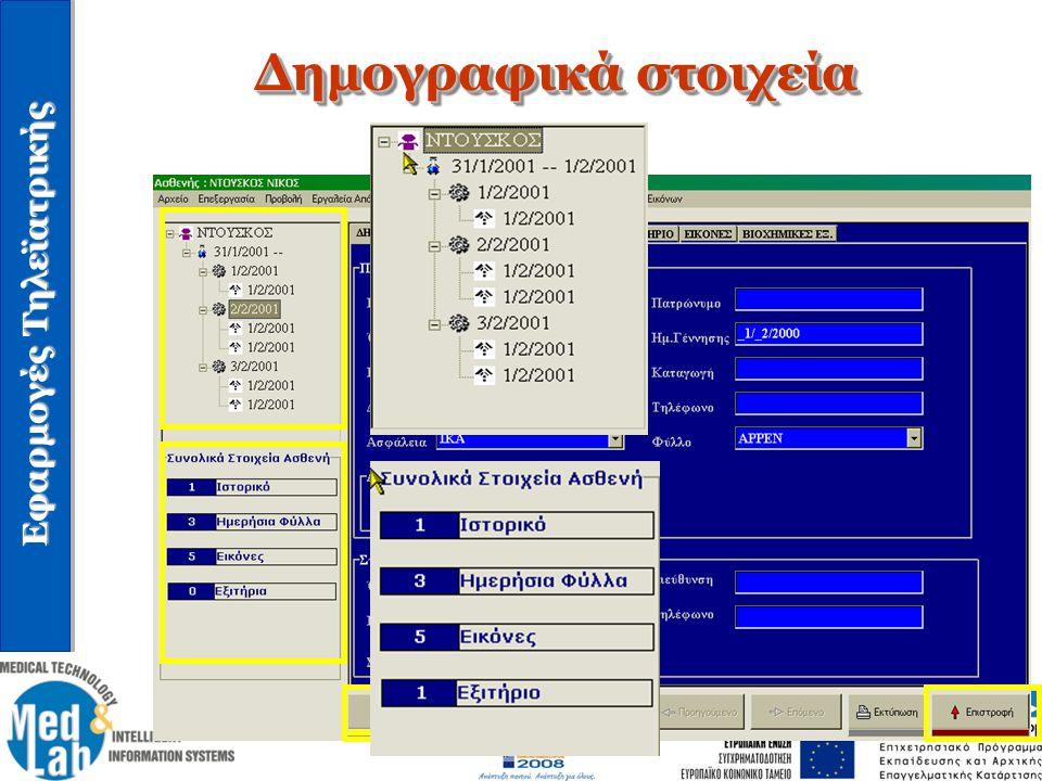 Εφαρμογές Τηλεϊατρικής Δημογραφικά στοιχεία