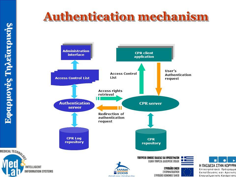 Εφαρμογές Τηλεϊατρικής Authentication mechanism CPR repository CPR server CPR client application Authentication server CPR Log repository Administrati