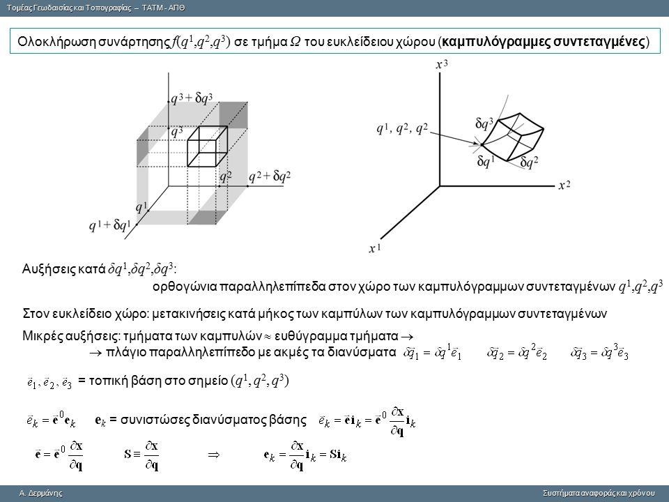 Tομέας Γεωδαισίας και Τοπογραφίας – ΤΑΤΜ - ΑΠΘ A. ΔερμάνηςΣυστήματα αναφοράς και χρόνου A. Δερμάνης Συστήματα αναφοράς και χρόνου Oλοκλήρωση συνάρτηση