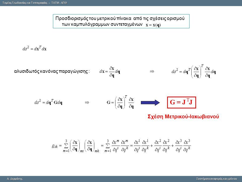 Tομέας Γεωδαισίας και Τοπογραφίας – ΤΑΤΜ - ΑΠΘ A. ΔερμάνηςΣυστήματα αναφοράς και χρόνου A. Δερμάνης Συστήματα αναφοράς και χρόνου Προσδιορισμός του με
