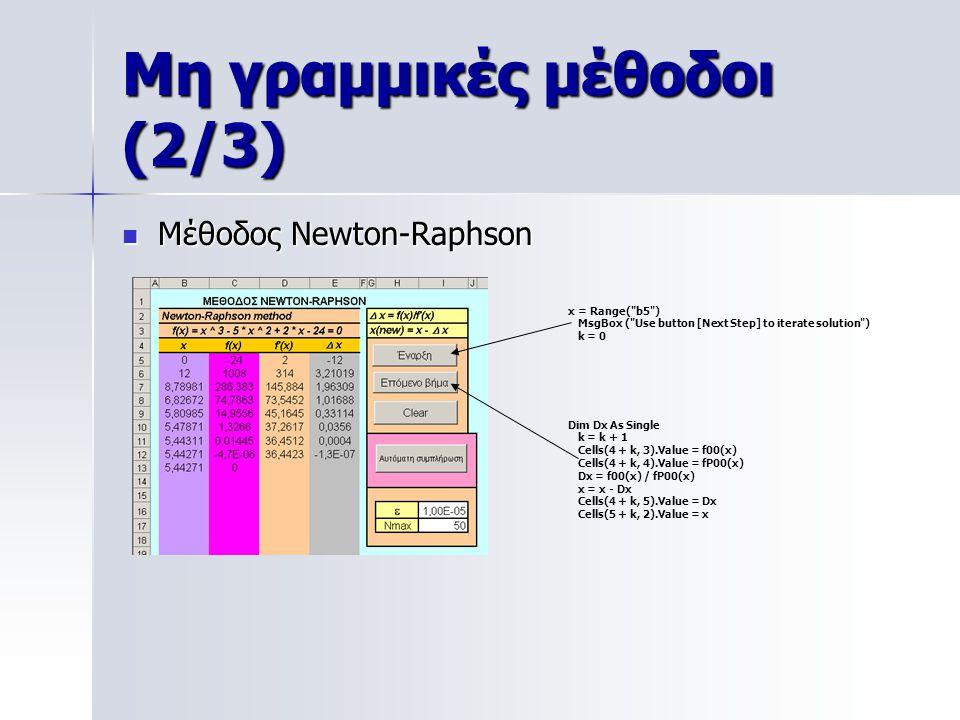 Μη γραμμικές μέθοδοι (2/3) Μέθοδος Newton-Raphson Μέθοδος Newton-Raphson x = Range(