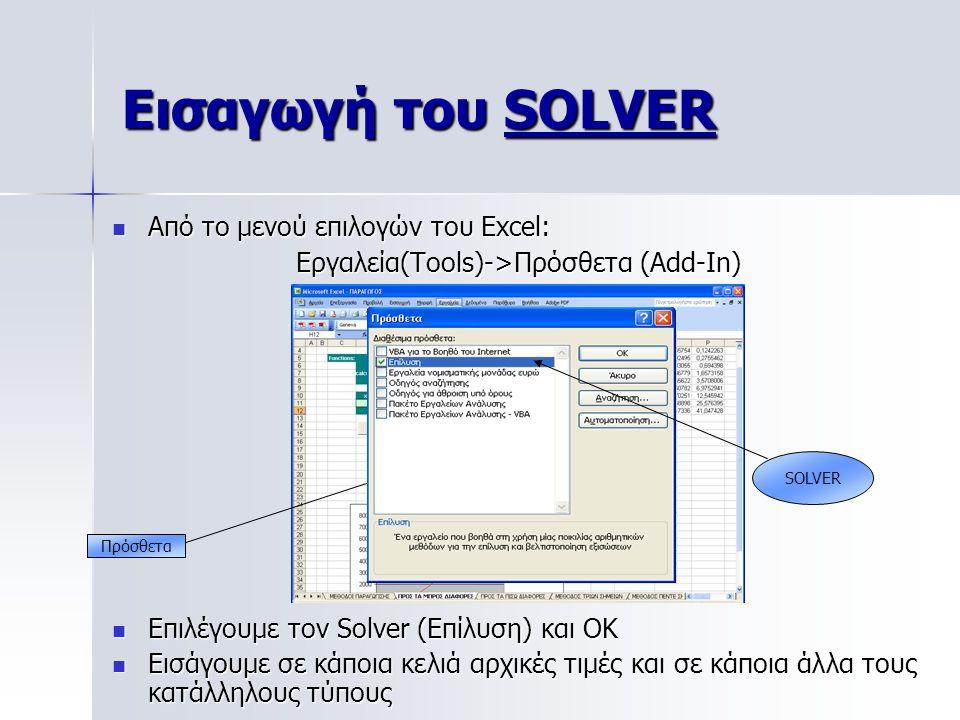 Εισαγωγή του SOLVER Από το μενού επιλογών του Excel: Από το μενού επιλογών του Excel: Εργαλεία(Tools)->Πρόσθετα (Add-In) Εργαλεία(Tools)->Πρόσθετα (Ad
